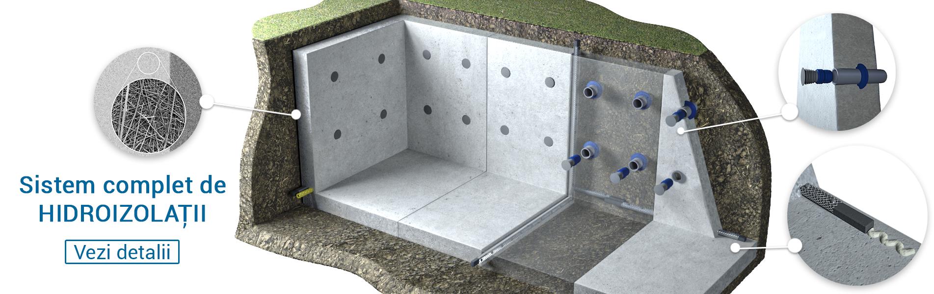Imaginea subsolului unei structuri din beton și soluțiile de hidroizolare pentru diferite puncte vulnerabile: hidroizolarea betonului, etanșarea rosturilor de turnare, etanșarea golurilor de cofrare